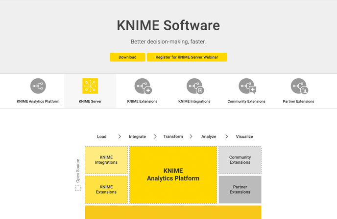 KNIME Product Logos Design