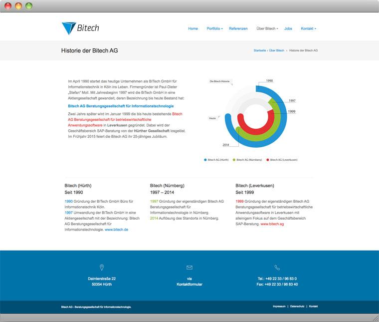 Screenshot der Historie der Bitech AG Hürth