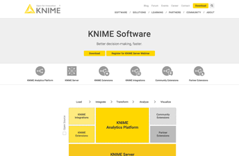 KNIME Software Category Screenshot
