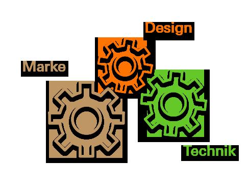 Die drei Zahnräder Marke, Design und Technik greifen symbolisch ineinander.
