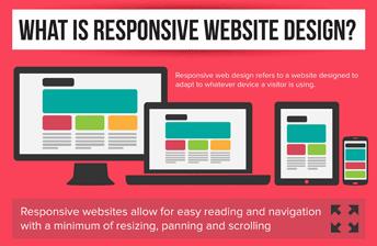 "Screenshot der Infografik ""Responsive Webdesign"""
