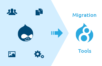 Drupal User Group Bodensee, 1. Treffen 2017, Migration in Drupal 8