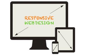 NOBORDER NOSHADOW Responsive Webdesign Grafik zeigt iMAC, iPad und iPhone